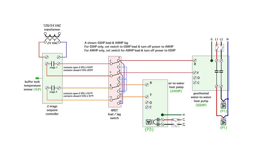 [DIAGRAM_4FR]  John Siegenthaler: A simple way to set up lead/lag heat sources |  2020-02-27 | PM Engineer | Lead Lag Pump Control Wiring Diagram |  | PM Engineer