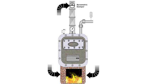 The misunderstood barometric damper | 2013-02-13 | PM Engineer