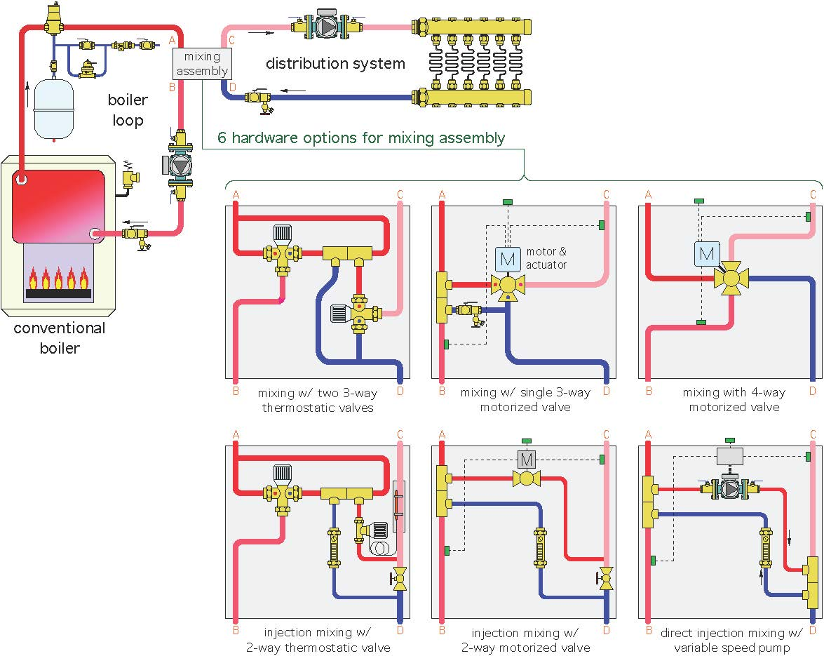 🏆 [DIAGRAM in Pictures Database] 3 Way Zone Valve Piping Diagram Just  Download or Read Piping Diagram - INA.GARTEN.A-TAPE-DIAGRAM.ONYXUM.COMComplete Diagram Picture Database - Onyxum.com