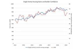 Housing Starts Decline in March_Photo 1.jpg