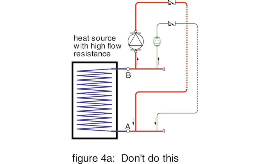 the high flow resistance heat source