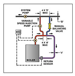Maintenance Air Conditioning likewise Thermostat Wiring Diagram For Ac likewise Wiring Diagram  puter Fan together with Water Source Heat Pump Piping moreover Simple Refrigerator Wiring Diagram. on chill2