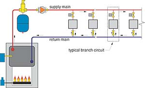 Determining Flow Rates in Parallel Piping Systems Constructed of