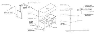 Commercial Kitchen Plumbing 2004 06 04 Pm Engineer
