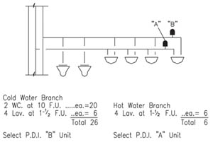 Water Hammer Arresters: Sizing and Placement | 2005-05-04