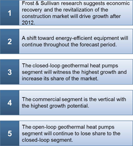 Geothermal applications
