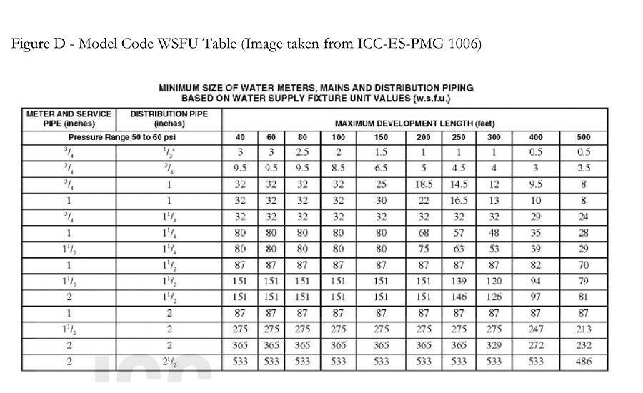 supplementary standard sb-1 pdf