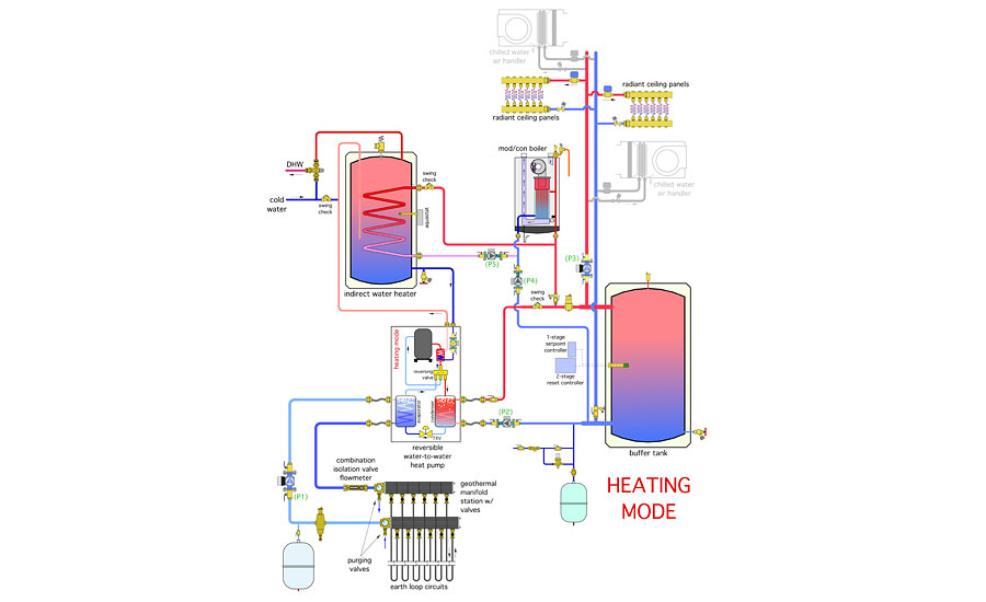Renewable Heating Design Geothermal Heat Pumps 2015 12