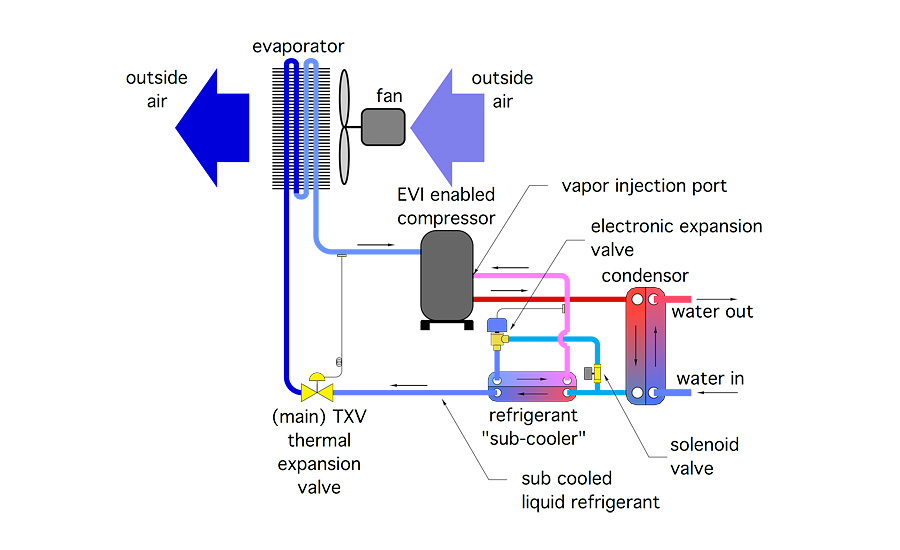 US3969665 besides Iita A Sustainable Research Hub In Tanzania By Efgh also 92581 Cold Climate Air To Water Heat Pumps furthermore Making 3kva Modified Sine Wave Inverter moreover Application Ex les. on solar power diagram