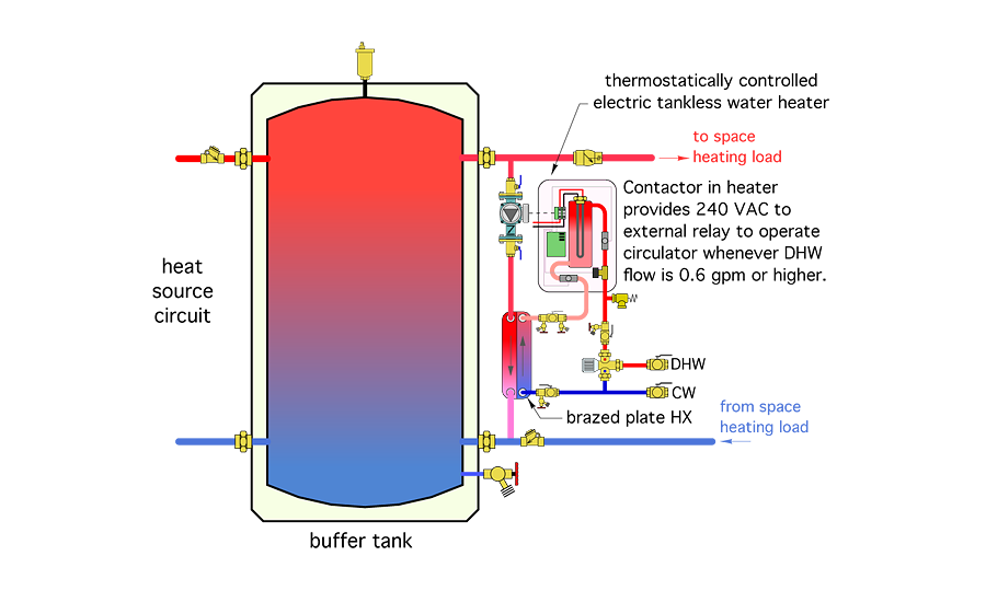 Different ways to pipe a thermal storage tank; engineers, thermal storage, boiler, pipe, hydronic distribution system, geothermal heat pump