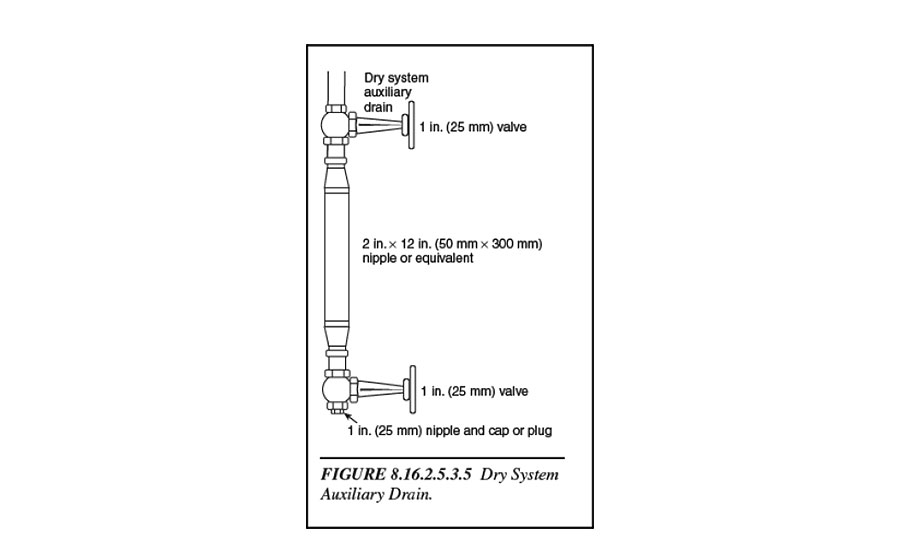 This type of auxiliary drain will consist of two 1-in. valves and one 2-in. x 12-in