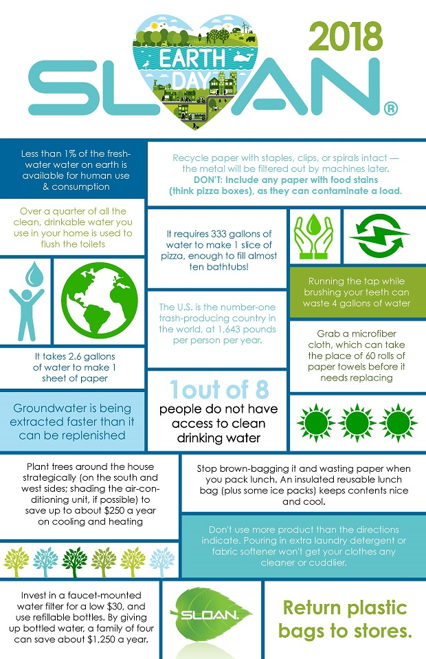 Sloan Earth Day Infographic
