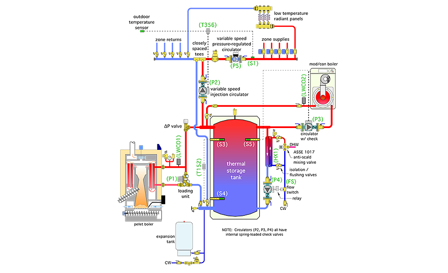 John Siegenthaler Bioradiant Heating Part PM - Does radiant floor heating need dedicated circuit
