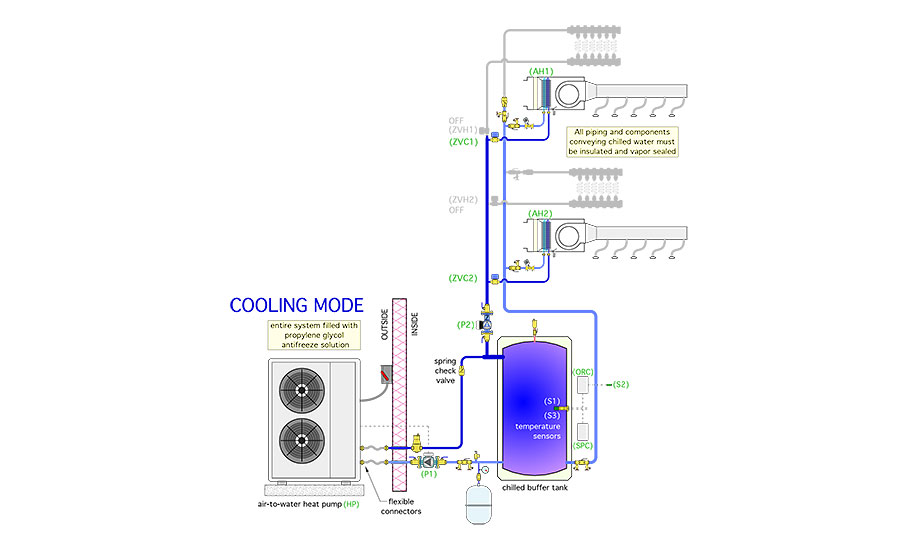 John Siegenthaler Renewable Heating Design Pt 2 2019 01 15 Pm