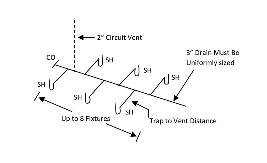 Circuit Venting Problem Solved  Methods  Connections And