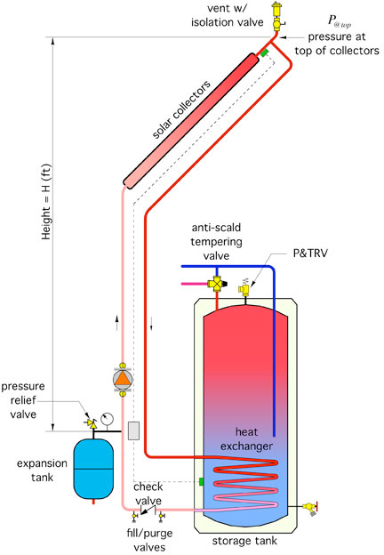 Geothermal heat pump - Wikipedia, the free encyclopedia